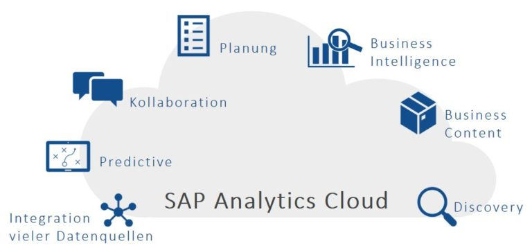 SAPAnalyticsCloud_Features_IBsolution_Blog-768x358