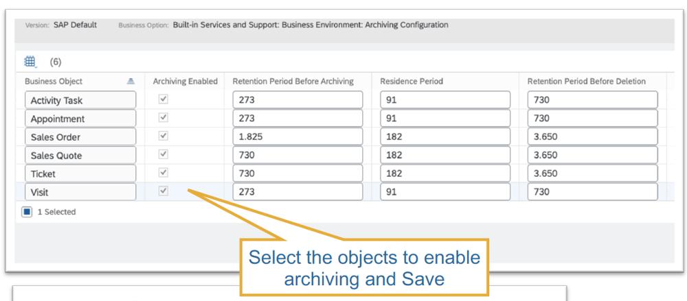C4C Release 2102   Archivierung   IBsolution