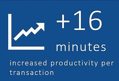 Using this SAP UI5 based solution, the process was completed 16 minutes faster in just one of many other possible scenarios.