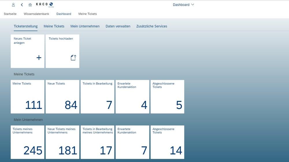 KACO Kundenportal Dashboard IBsolution