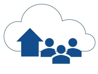SAP Cloud Platform Identity Provisioning