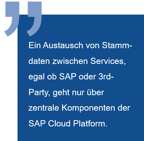 SAP-Cloud-Platform-Quote-IBsolution