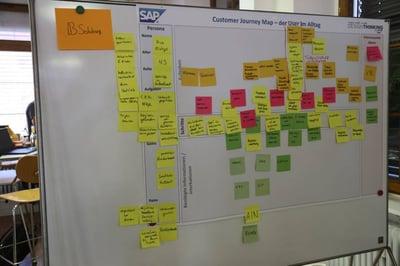 Digitalsierung | Agile Methoden | IBsolution