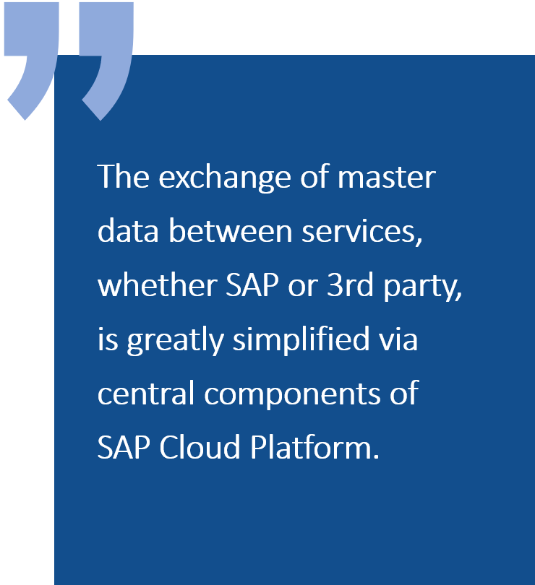 Quote SAP Cloud Platform | IBsolution