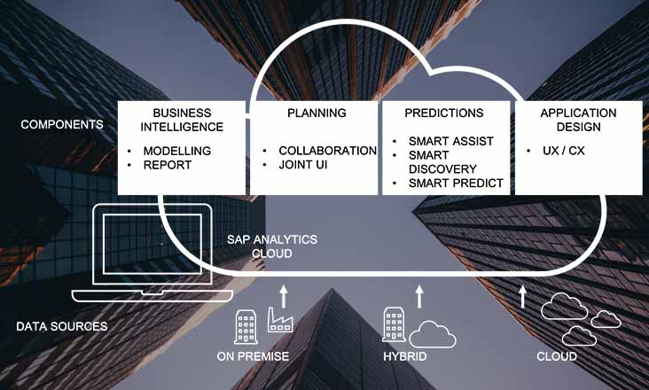 BI-home-sap-analytics-cloud-1