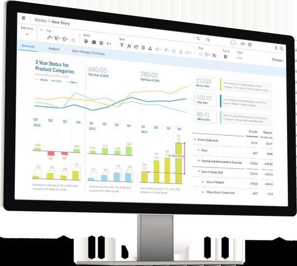 SAP-Analytics-Cloud