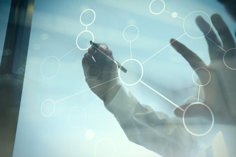 Harmonization Package for SAP Business Partner